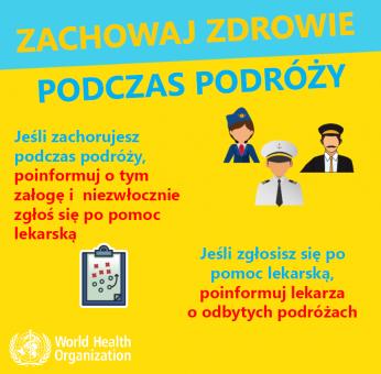 PZH_WHO_KOronawirus_ikonografika_9